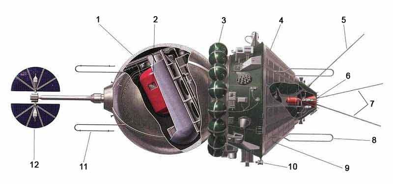 1 – спускаемый аппарат